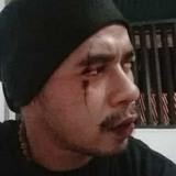 Lukaslukasduyc from Ternate   Man   28 years old   Cancer