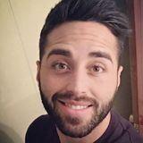 Majoreroo from Madrid | Man | 26 years old | Aries