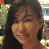 Jos from Kuala Lumpur | Woman | 48 years old | Sagittarius