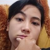 Ria12O from Bali | Woman | 22 years old | Aquarius