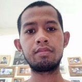 Homealone from Melaka | Man | 31 years old | Libra