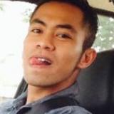 Oyan from Banjarmasin | Man | 31 years old | Scorpio