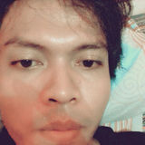 Irfan from Purwokerto | Man | 29 years old | Gemini