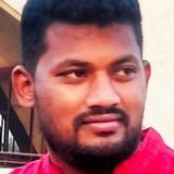 Tcharan20Zn from Gajuwaka   Man   30 years old   Aries