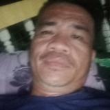 Amai from Keningau   Man   40 years old   Libra