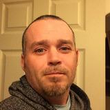 Coombsie from Owen Sound | Man | 40 years old | Virgo