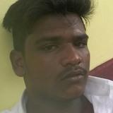 Govindhapandi