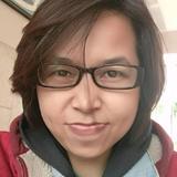 Khey from Bandung | Woman | 35 years old | Virgo