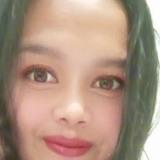 Nurul from Medan   Woman   30 years old   Scorpio