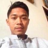 Bara from Jakarta | Man | 29 years old | Virgo