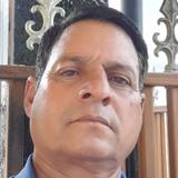 Devinderkumaf6 from Kupwara   Man   45 years old   Gemini