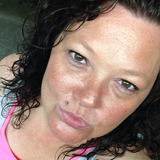 Cinda from Park Hills | Woman | 48 years old | Pisces