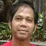 Raajalone from Petaling Jaya | Man | 33 years old | Capricorn