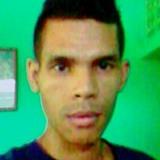 Iyan from Kupang | Man | 31 years old | Capricorn