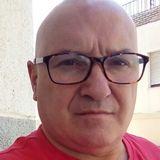Tintus from Ubeda   Man   60 years old   Scorpio