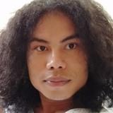 Diego from Malappuram   Man   26 years old   Aquarius