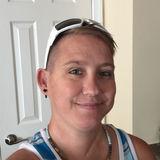 Sobertattchic from Chesapeake   Woman   41 years old   Scorpio