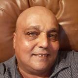 Just from Kutztown | Man | 50 years old | Gemini