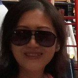 Kim from Petaling Jaya | Woman | 58 years old | Pisces