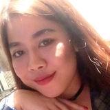 Nurelhanifah from Bandung | Woman | 26 years old | Aquarius