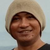 Peri from Majalengka | Man | 27 years old | Capricorn