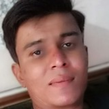 Kaushal from Unjha   Man   29 years old   Leo