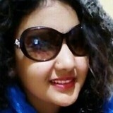 Rocky from Hamirpur | Woman | 30 years old | Gemini
