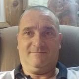 Ricou from Sisteron   Man   54 years old   Sagittarius