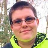 Xosugarpieox from Danielson | Woman | 27 years old | Virgo