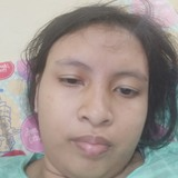 Indri from Bekasi   Woman   23 years old   Taurus