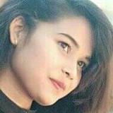 Parulchoudhary from Ghaziabad | Woman | 21 years old | Taurus
