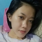 Nonsri from Bandung | Woman | 30 years old | Libra