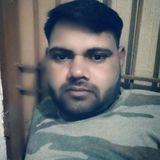 Sumitthakur from Aligarh   Man   30 years old   Aries