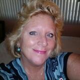 Hannah from Pasadena | Woman | 42 years old | Taurus