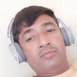 Raj from Panipat | Man | 37 years old | Gemini