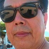Pentor from Tangkup | Man | 66 years old | Gemini