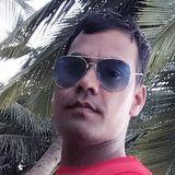 Akki from Moradabad   Man   32 years old   Gemini
