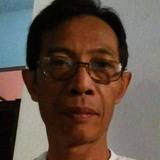 Bangarya from Tulungagung | Man | 50 years old | Taurus