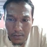Fauzi from Medan | Man | 27 years old | Aquarius