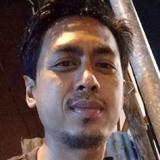 Rizky from Makassar | Man | 34 years old | Virgo