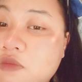 Memey from Samarinda | Woman | 23 years old | Taurus