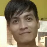 Dedinirwantooq from Jombang | Man | 26 years old | Taurus