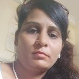 Sweety from Poona | Woman | 29 years old | Cancer