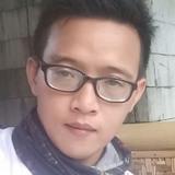 Zein from Bogor | Man | 23 years old | Libra