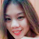 Zeez from Pekanbaru | Woman | 25 years old | Libra