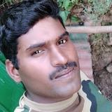 Jagan from Arani   Man   29 years old   Gemini